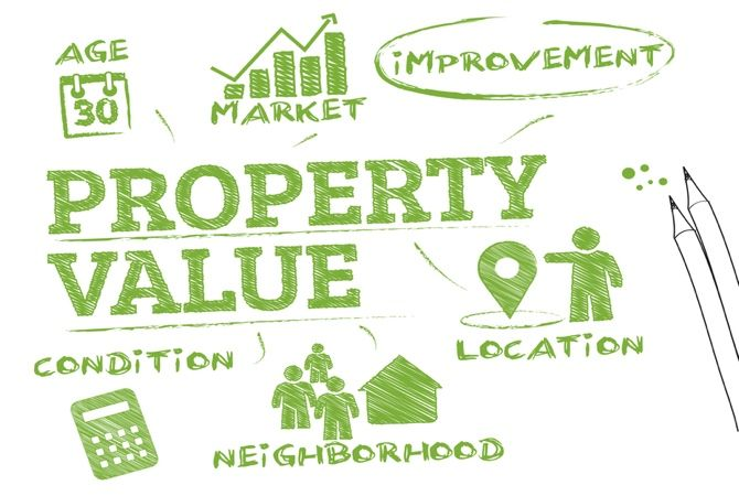 White background with green text saying 'property value'
